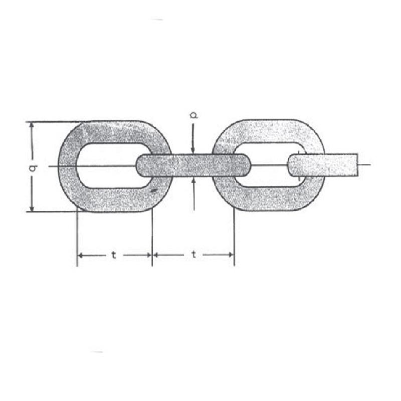 DIN5685A/CShort/LongLink